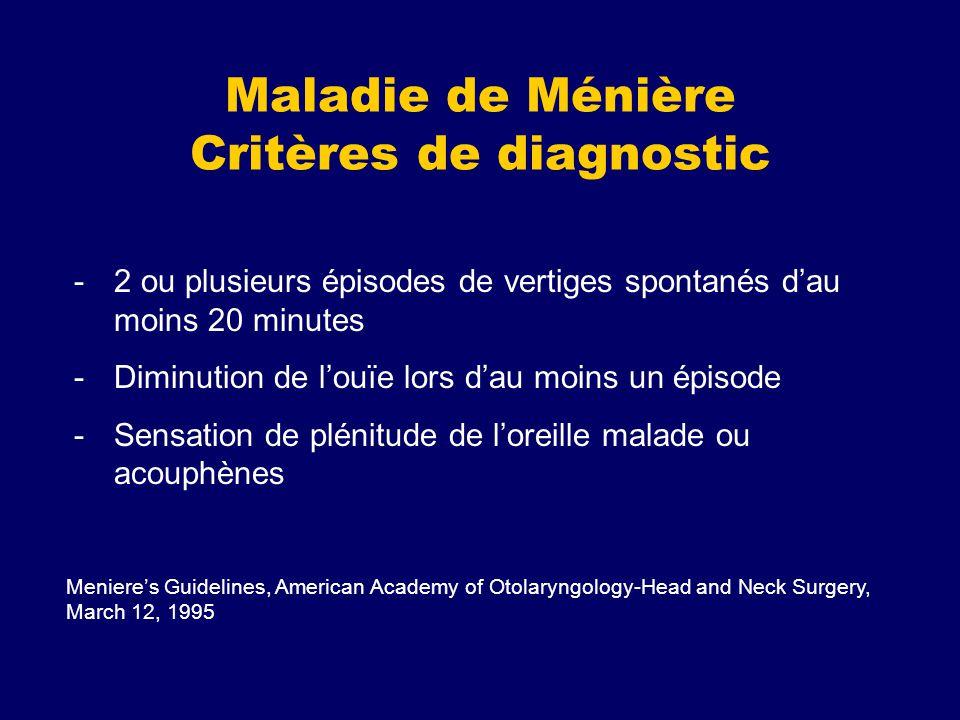 Maladie de Ménière Critères de diagnostic