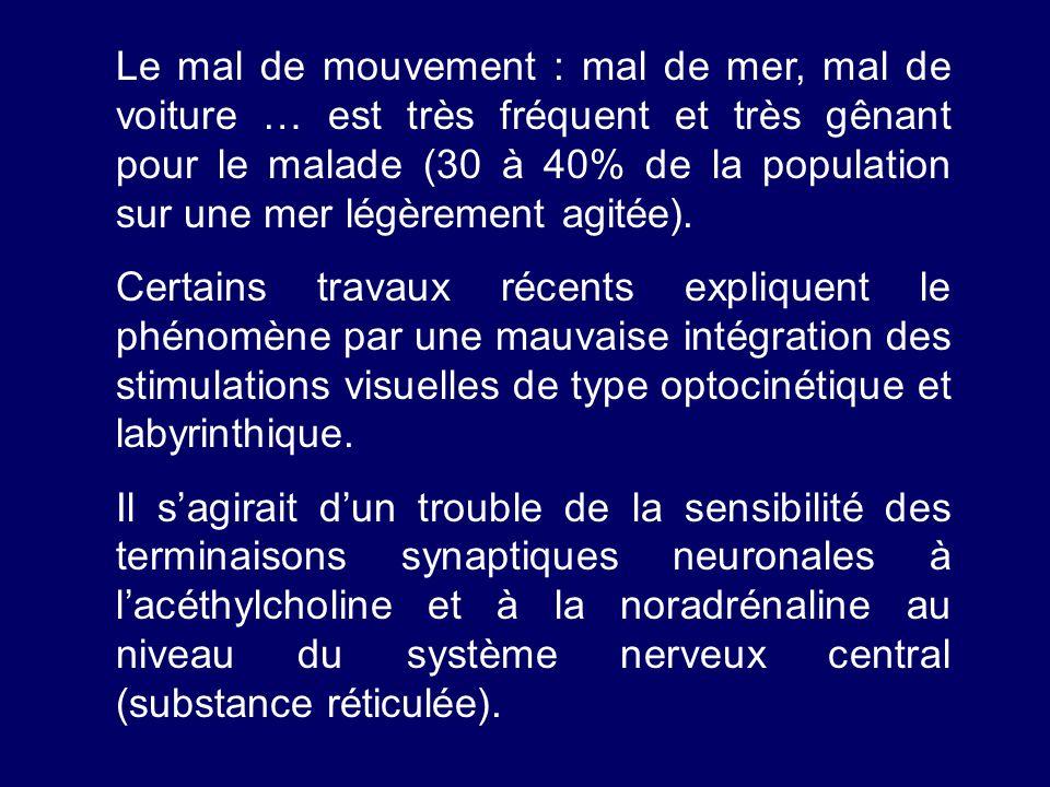 Le mal de mouvement : mal de mer, mal de voiture … est très fréquent et très gênant pour le malade (30 à 40% de la population sur une mer légèrement agitée).