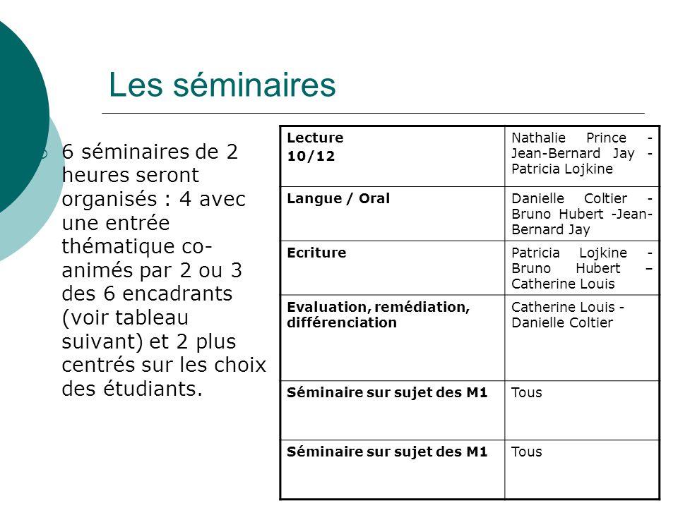 Les séminaires Lecture. 10/12. Nathalie Prince - Jean-Bernard Jay - Patricia Lojkine. Langue / Oral.