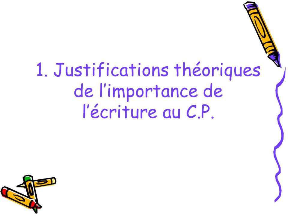 1. Justifications théoriques de l'importance de l'écriture au C.P.