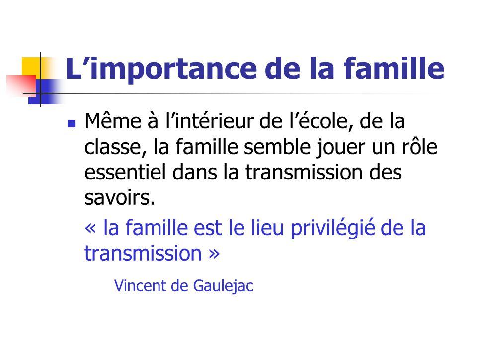 L'importance de la famille