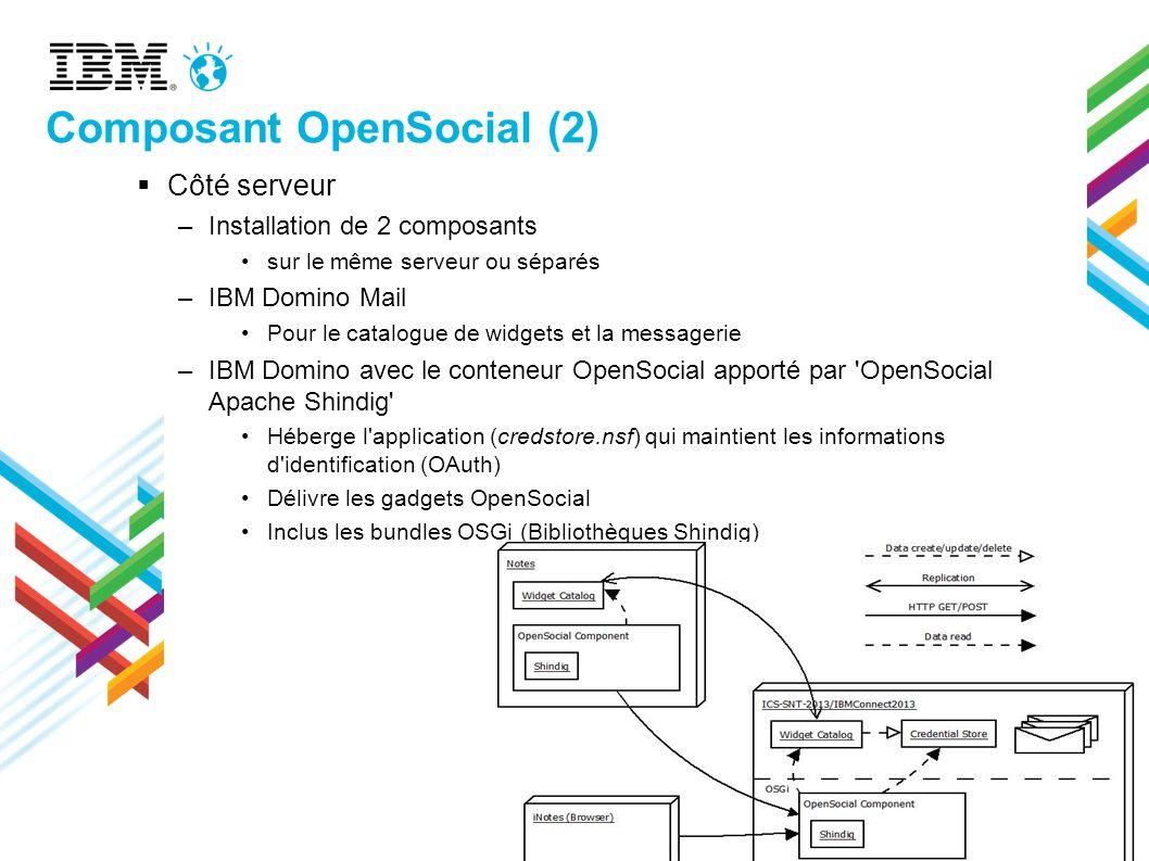 Composant OpenSocial (2)