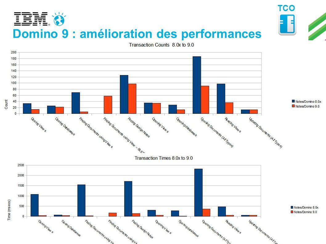 Domino 9 : amélioration des performances