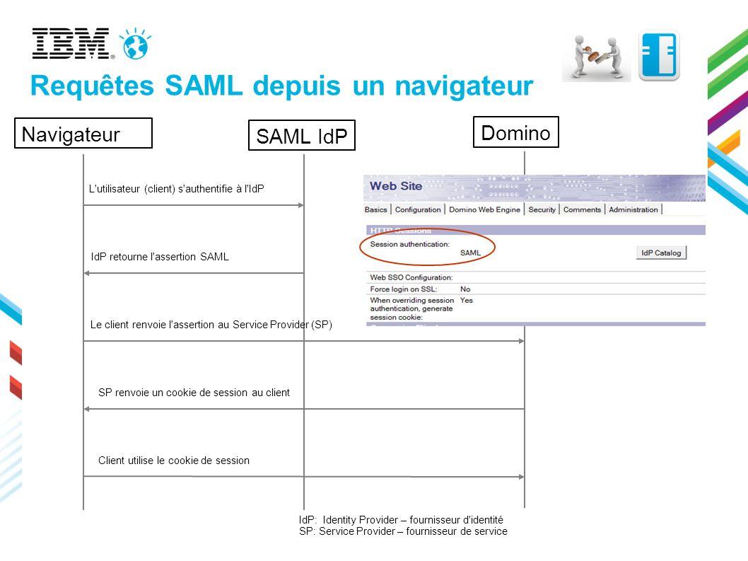 Requêtes SAML depuis un navigateur