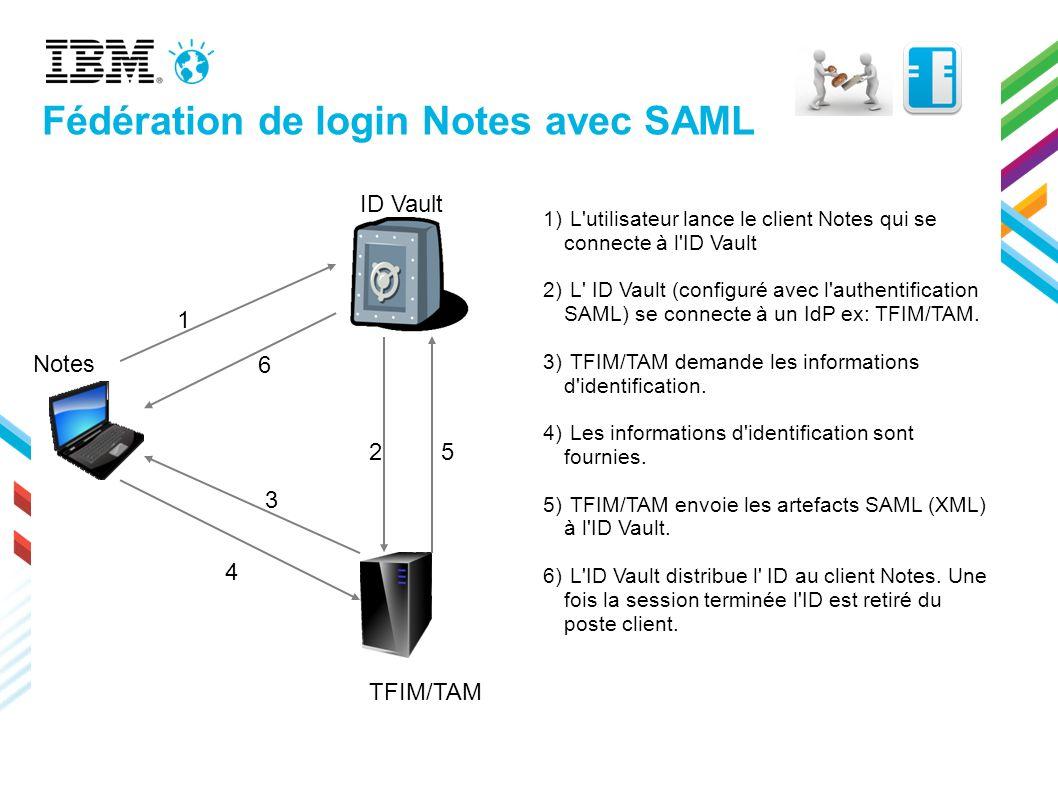 Fédération de login Notes avec SAML