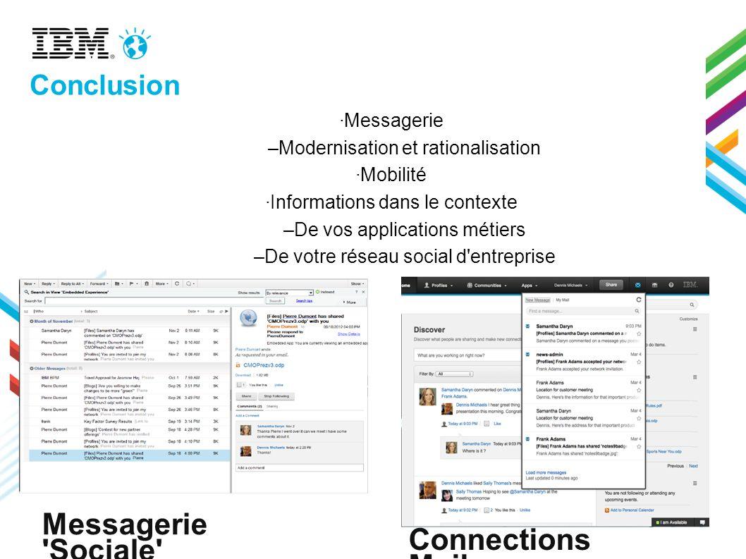 Messagerie Sociale Connections Mail Conclusion Messagerie