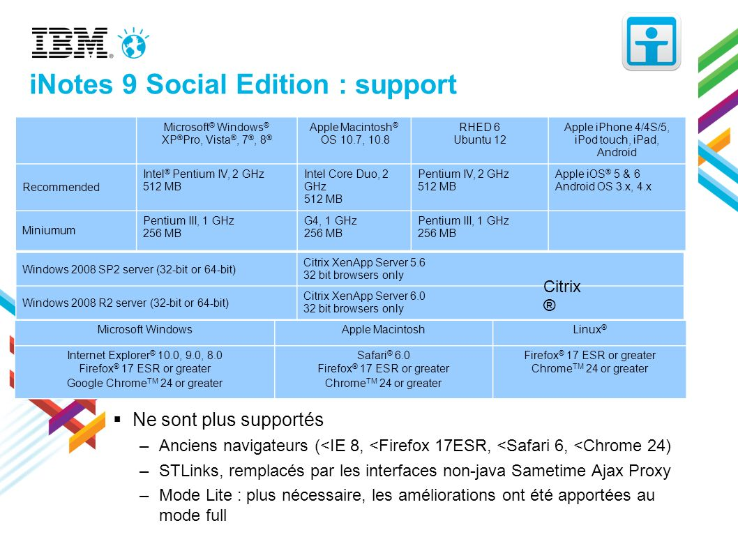 iNotes 9 Social Edition : support