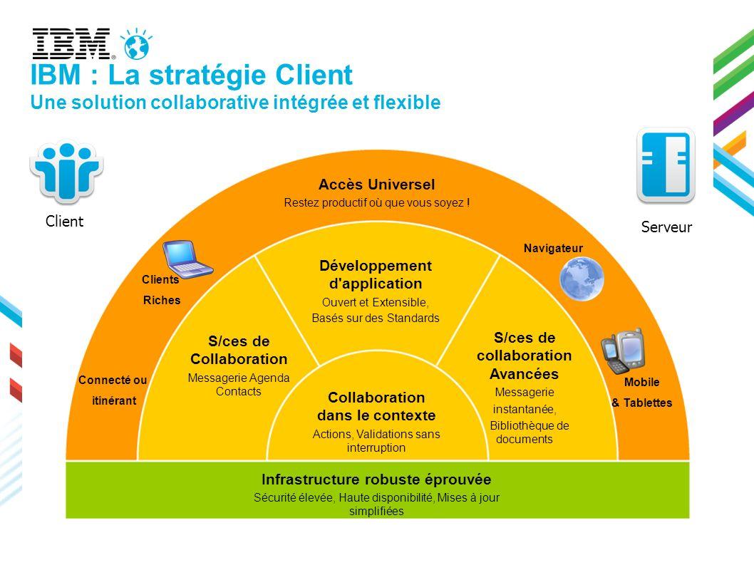 IBM : La stratégie Client Une solution collaborative intégrée et flexible