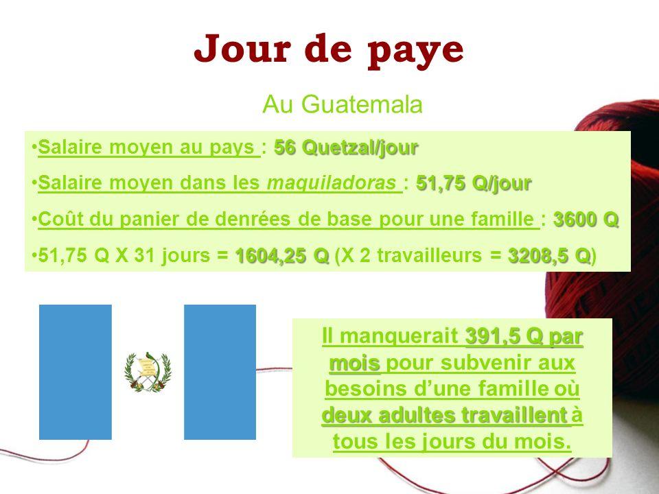 Jour de paye Au Guatemala
