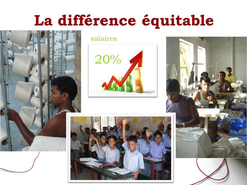 La différence équitable