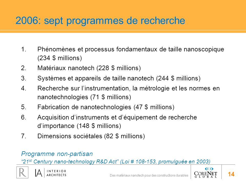 2006: sept programmes de recherche