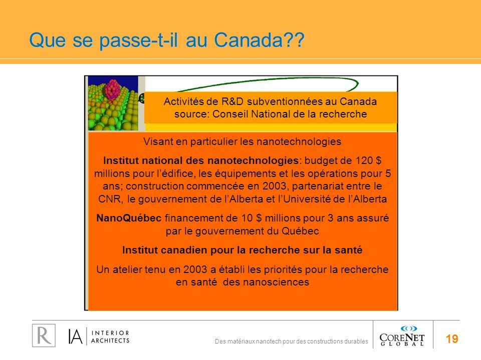Institut canadien pour la recherche sur la santé