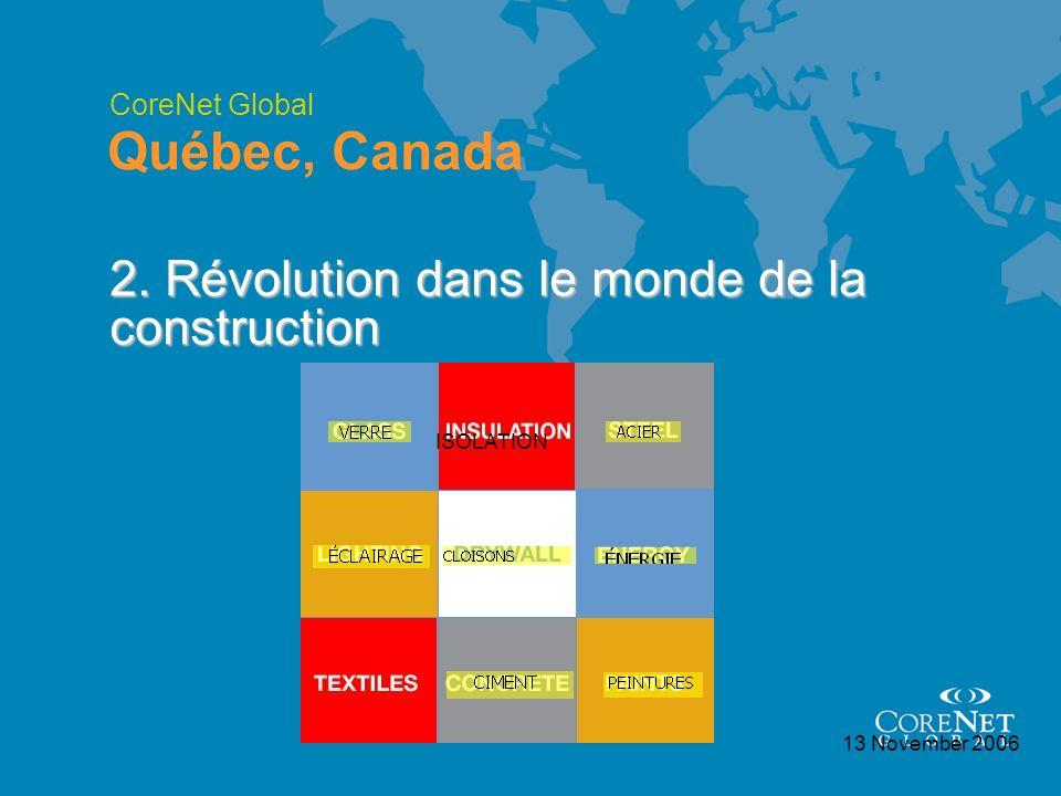 2. Révolution dans le monde de la construction