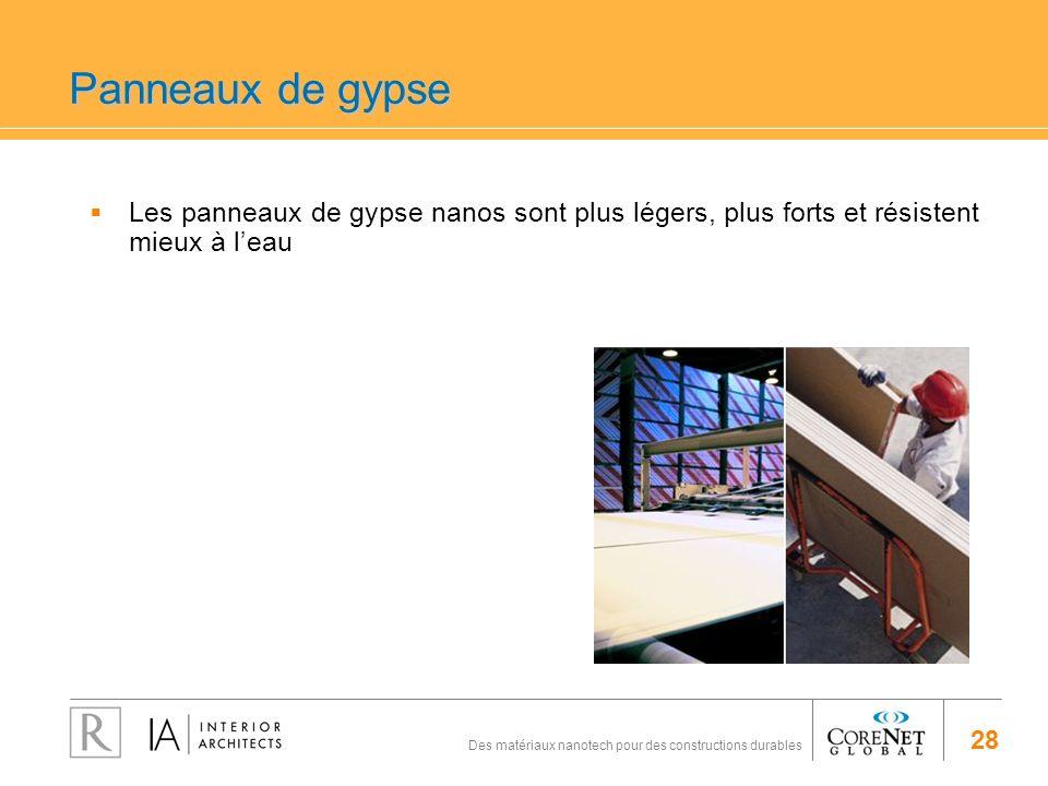 Panneaux de gypseLes panneaux de gypse nanos sont plus légers, plus forts et résistent mieux à l'eau.