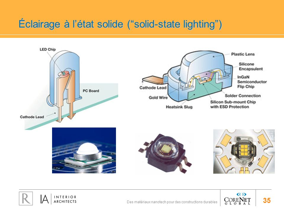 Éclairage à l'état solide ( solid-state lighting )