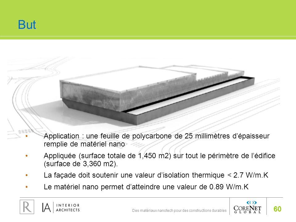 But Application : une feuille de polycarbone de 25 millimètres d'épaisseur remplie de matériel nano.