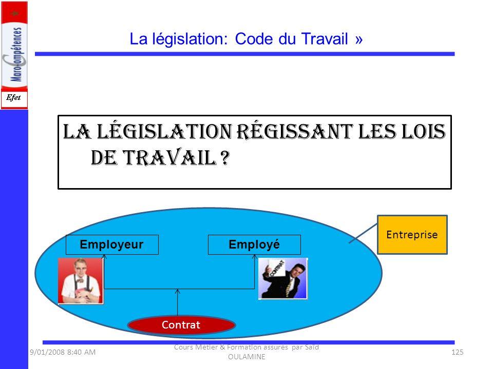 La législation: Code du Travail »