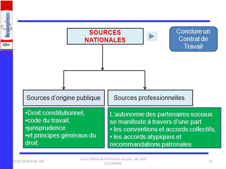 Sources d'origine publique Sources professionnelles