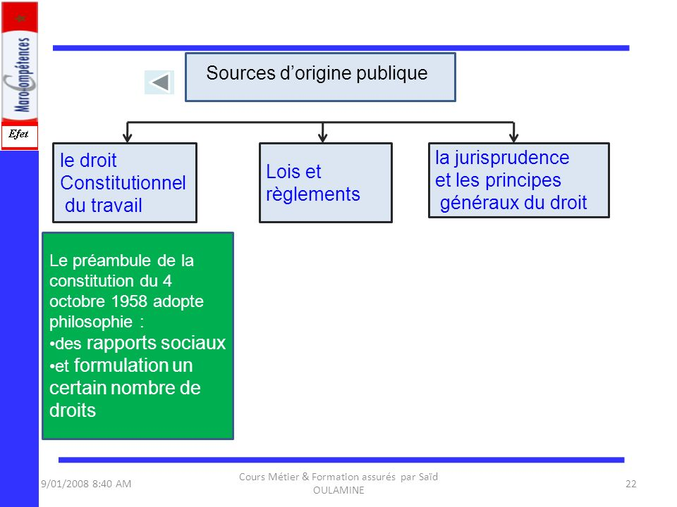 Sources d'origine publique