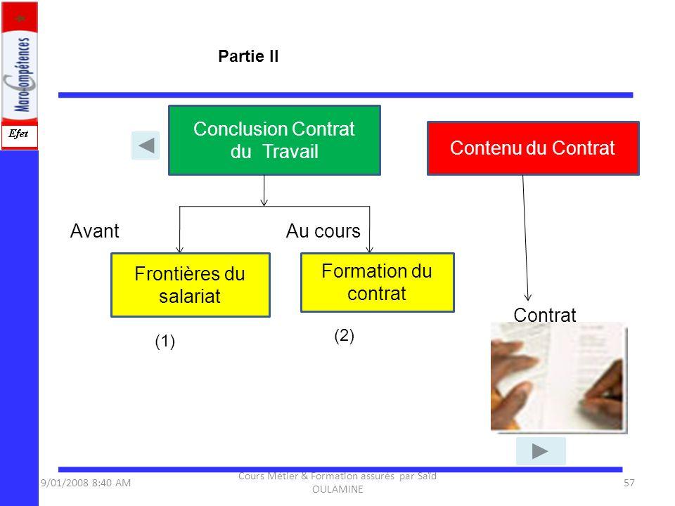 Conclusion Contrat du Travail Contenu du Contrat