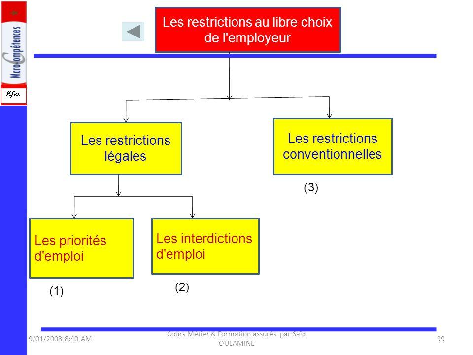 Les restrictions au libre choix de l employeur