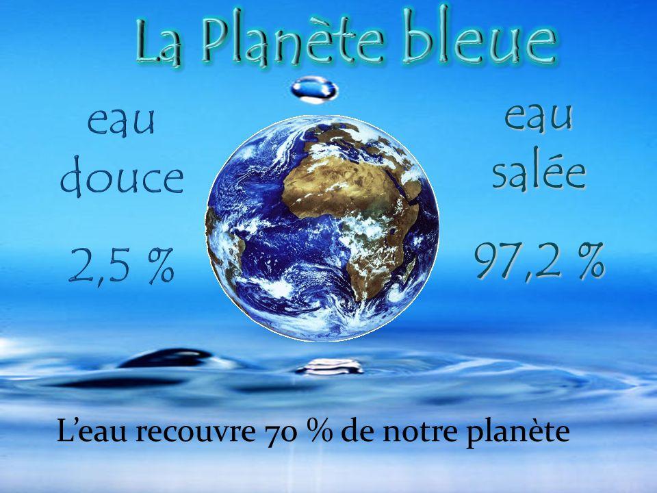La Planète bleue eau salée eau douce 97,2 % 2,5 %