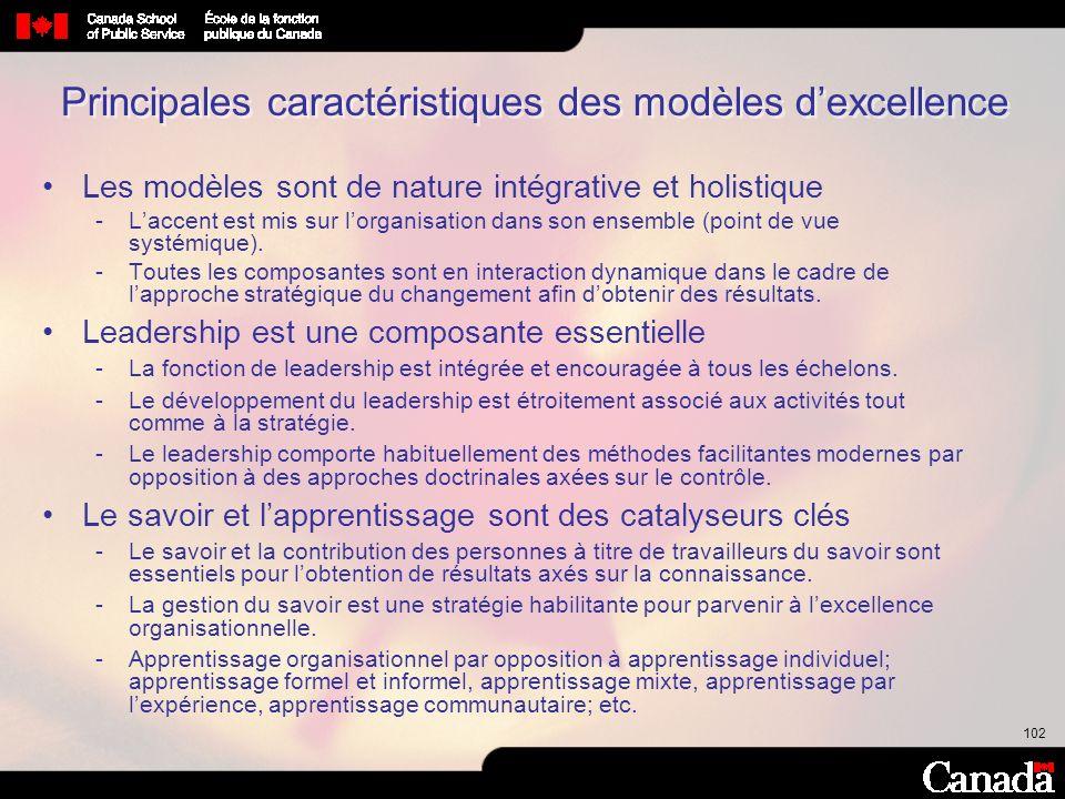 Principales caractéristiques des modèles d'excellence