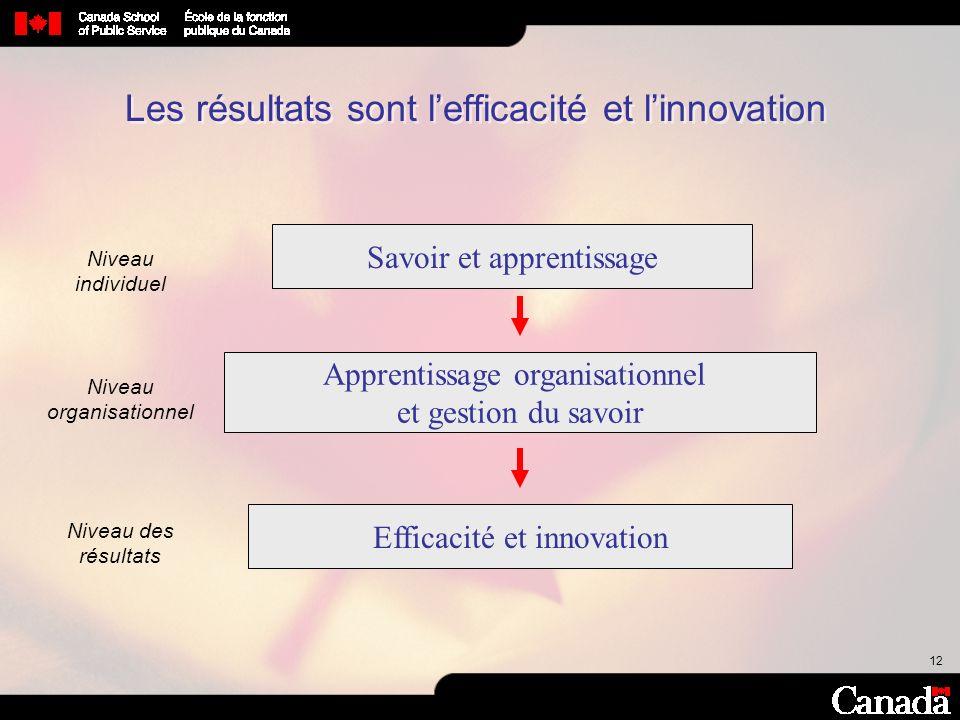 Les résultats sont l'efficacité et l'innovation