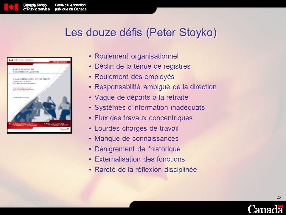 Les douze défis (Peter Stoyko)