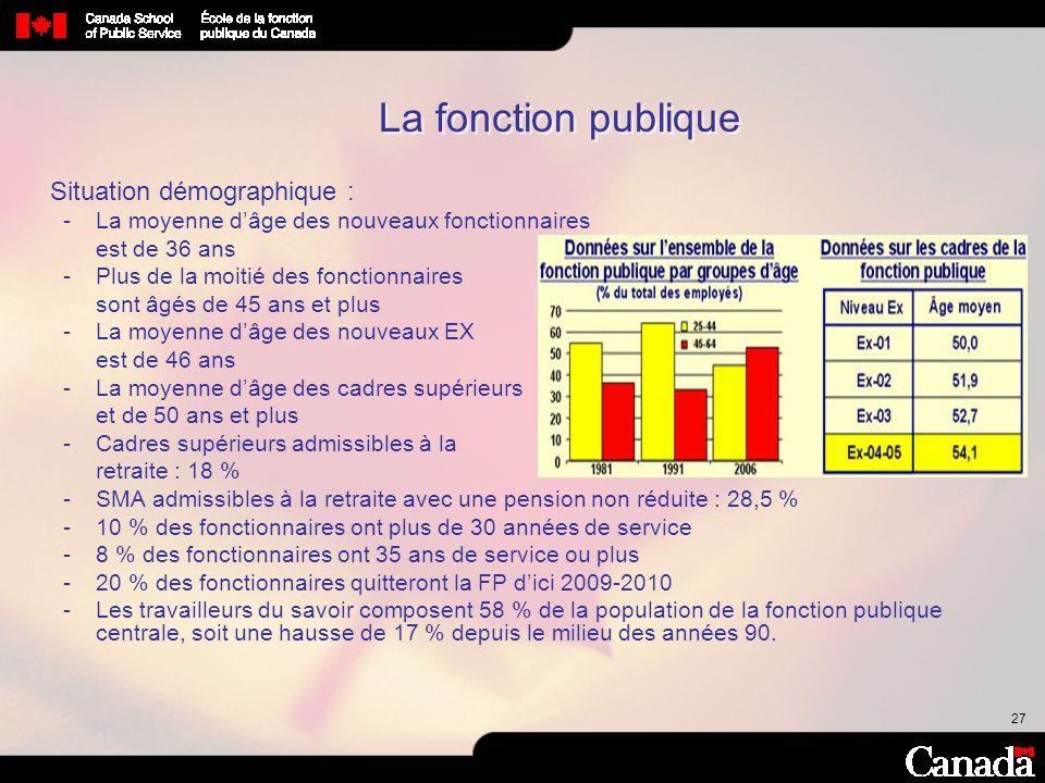 La fonction publique Situation démographique :