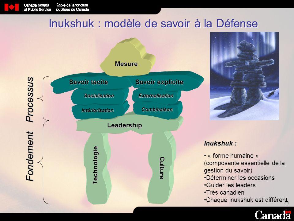 Inukshuk : modèle de savoir à la Défense
