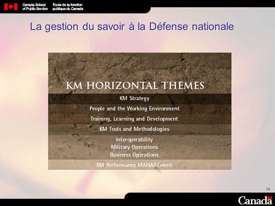 La gestion du savoir à la Défense nationale