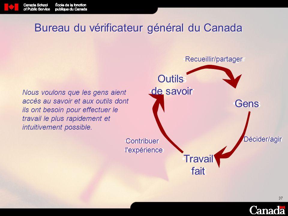 Bureau du vérificateur général du Canada