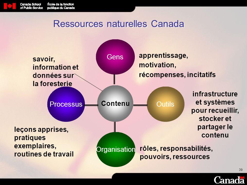 Ressources naturelles Canada