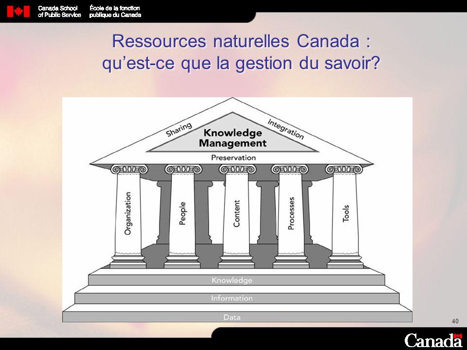 Ressources naturelles Canada : qu'est-ce que la gestion du savoir