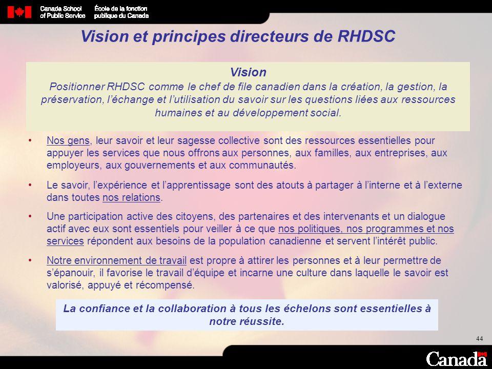 Vision et principes directeurs de RHDSC
