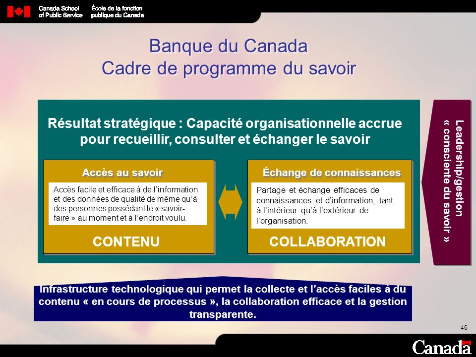 Banque du Canada Cadre de programme du savoir