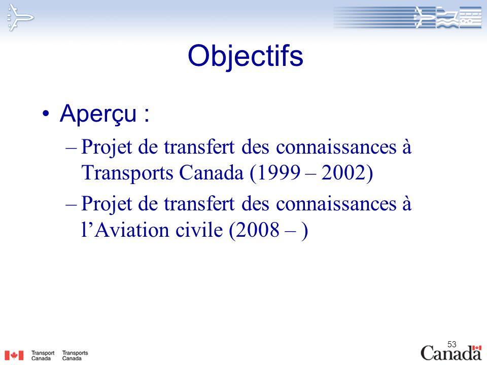 Objectifs Aperçu : Projet de transfert des connaissances à Transports Canada (1999 – 2002)