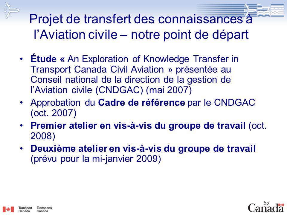 Projet de transfert des connaissances à l'Aviation civile – notre point de départ