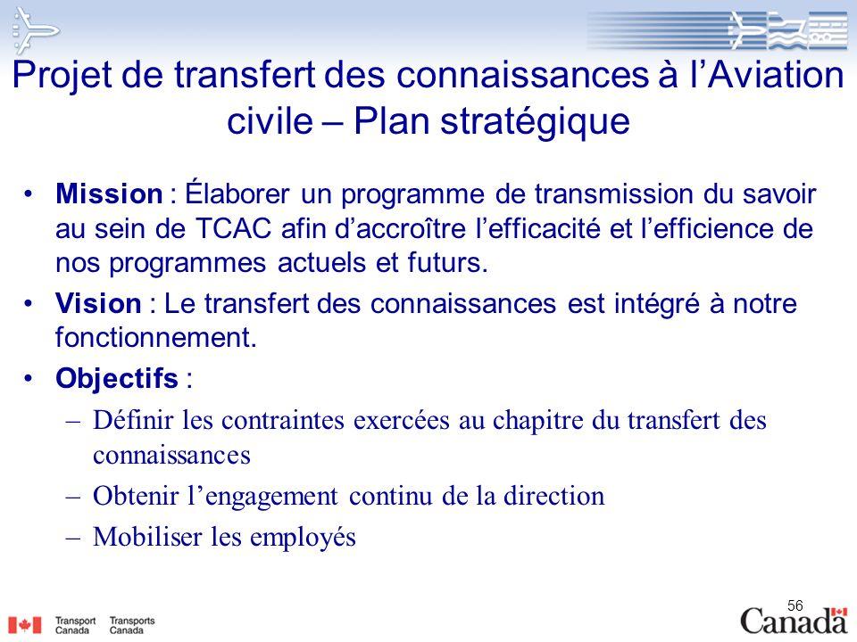 Projet de transfert des connaissances à l'Aviation civile – Plan stratégique