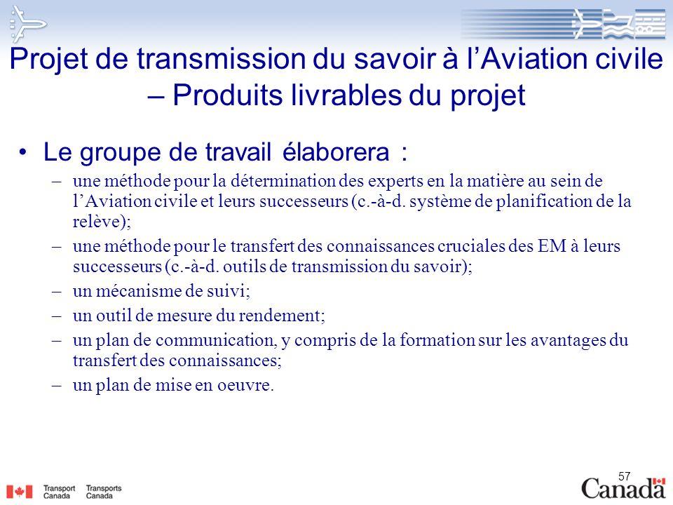 Projet de transmission du savoir à l'Aviation civile – Produits livrables du projet