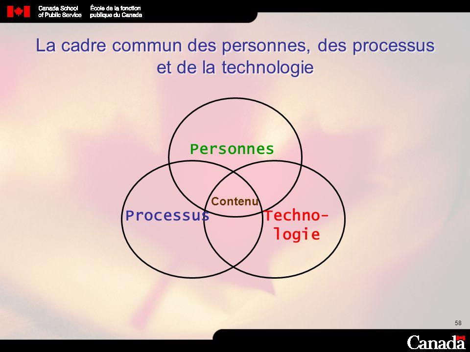 La cadre commun des personnes, des processus et de la technologie