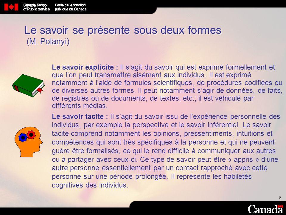 Le savoir se présente sous deux formes (M. Polanyi)