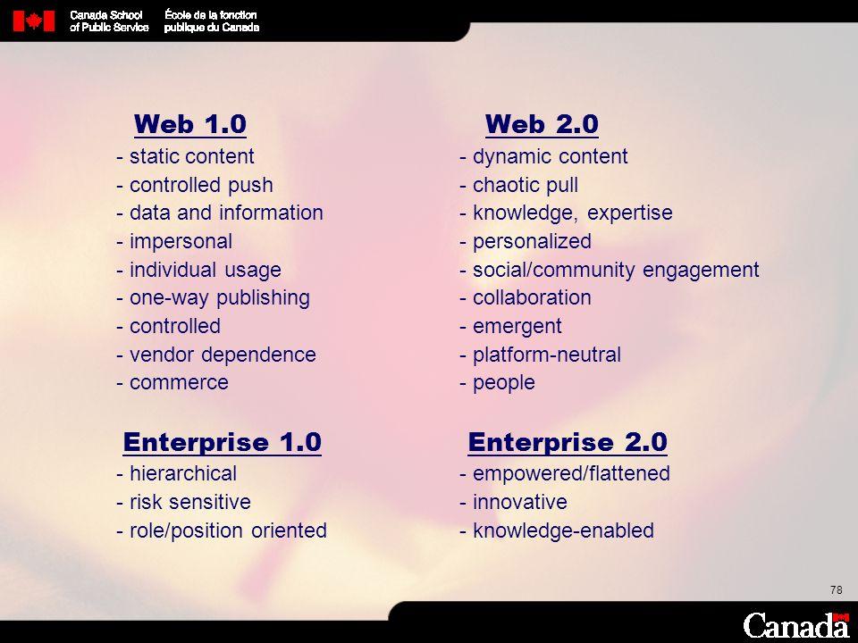 Web 1.0 Web 2.0 - static content - dynamic content