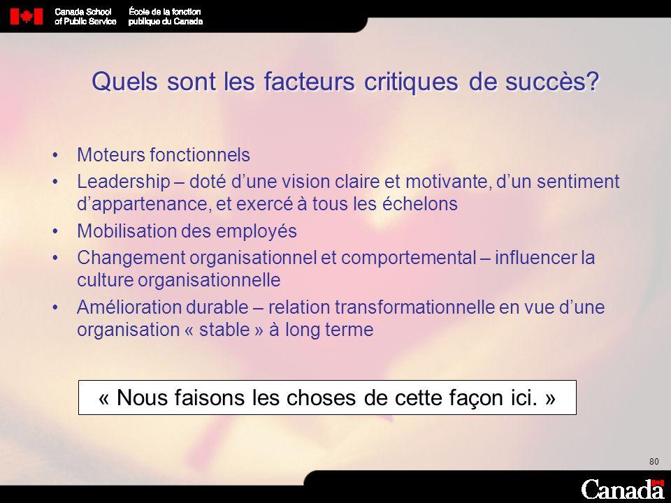 Quels sont les facteurs critiques de succès