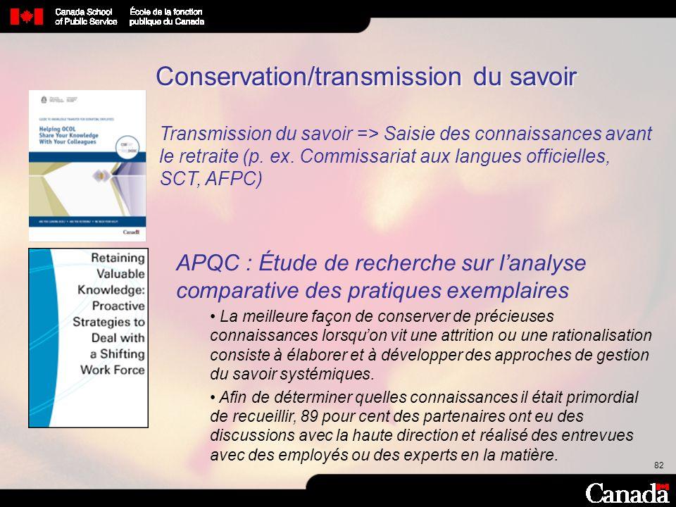 Conservation/transmission du savoir