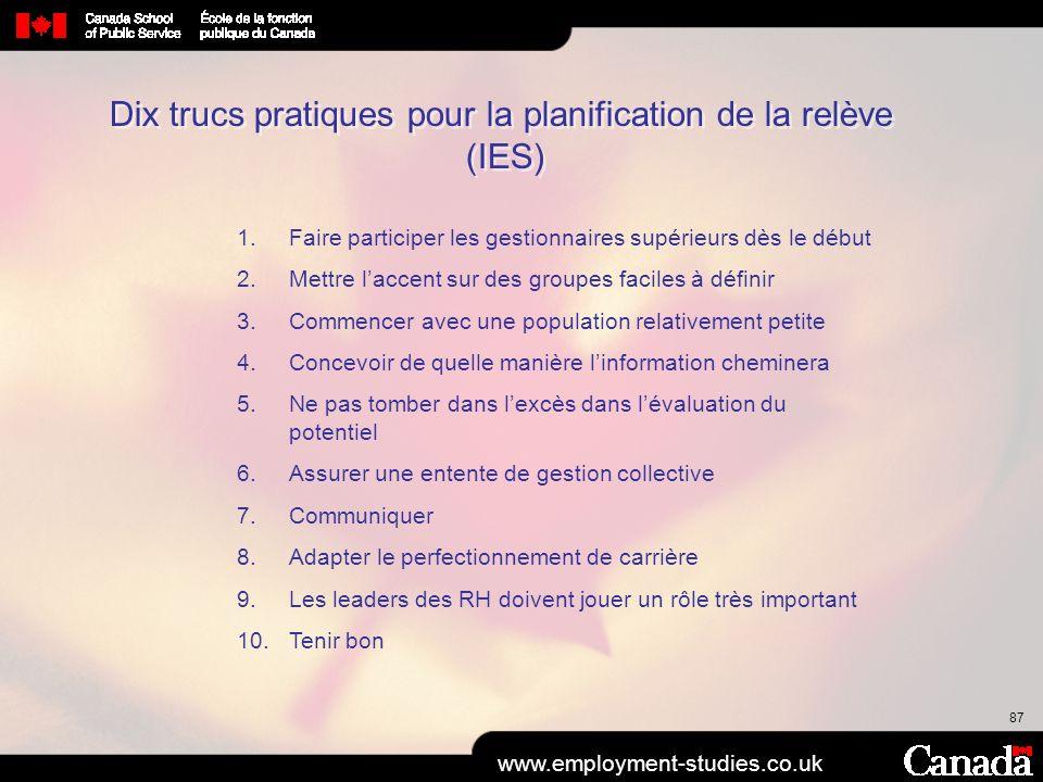 Dix trucs pratiques pour la planification de la relève (IES)