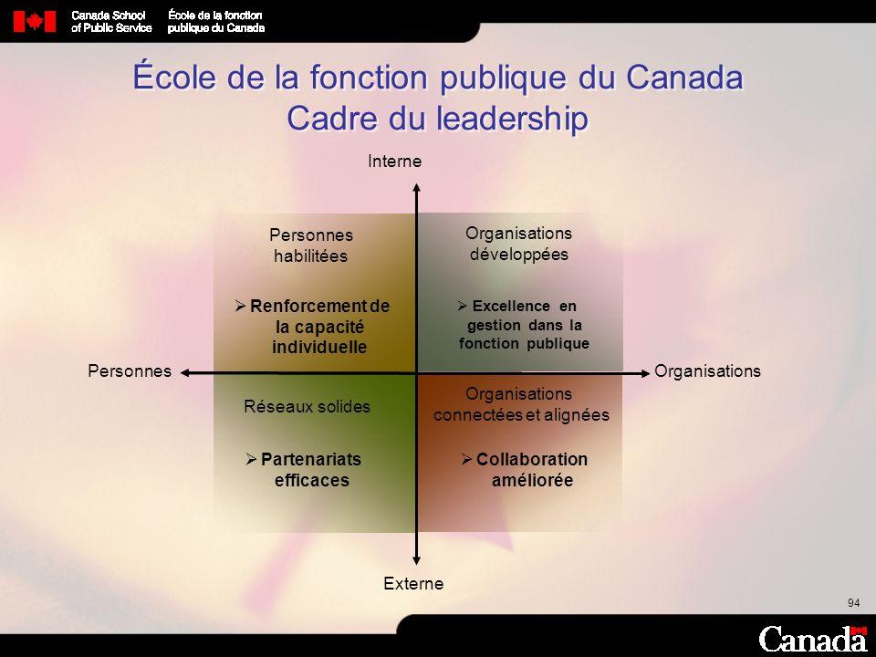 École de la fonction publique du Canada Cadre du leadership