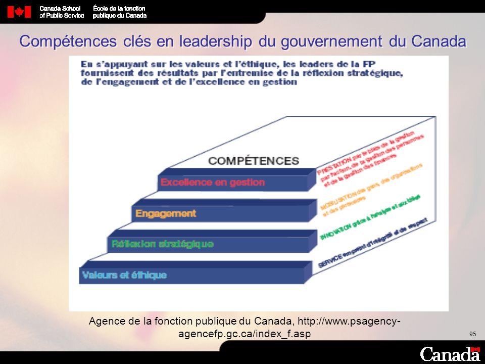 Compétences clés en leadership du gouvernement du Canada