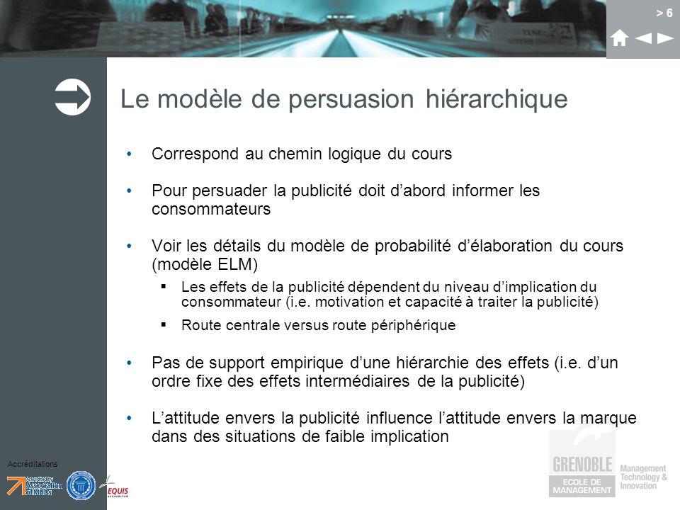 Le modèle de persuasion hiérarchique
